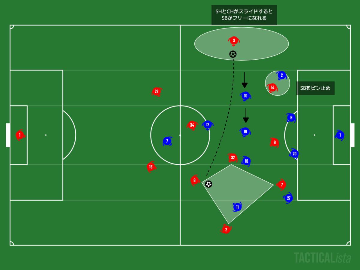 f:id:football-analyst:20210104120423p:plain