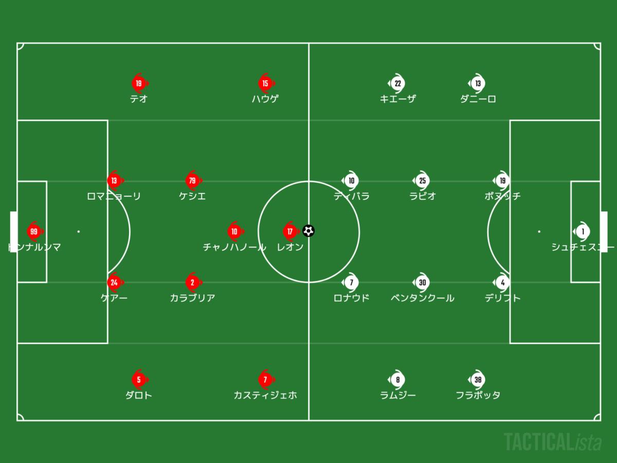 f:id:football-analyst:20210107113714p:plain