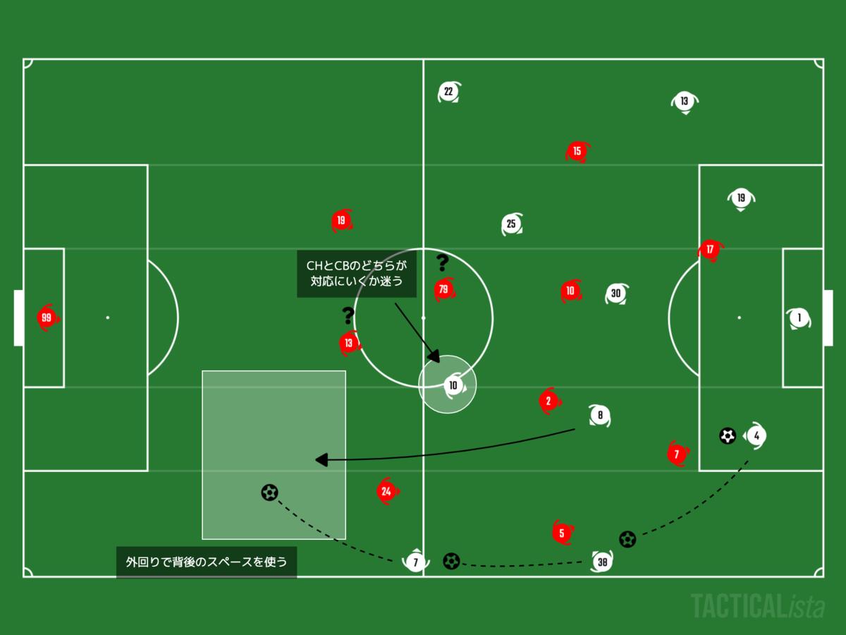 f:id:football-analyst:20210107115157p:plain