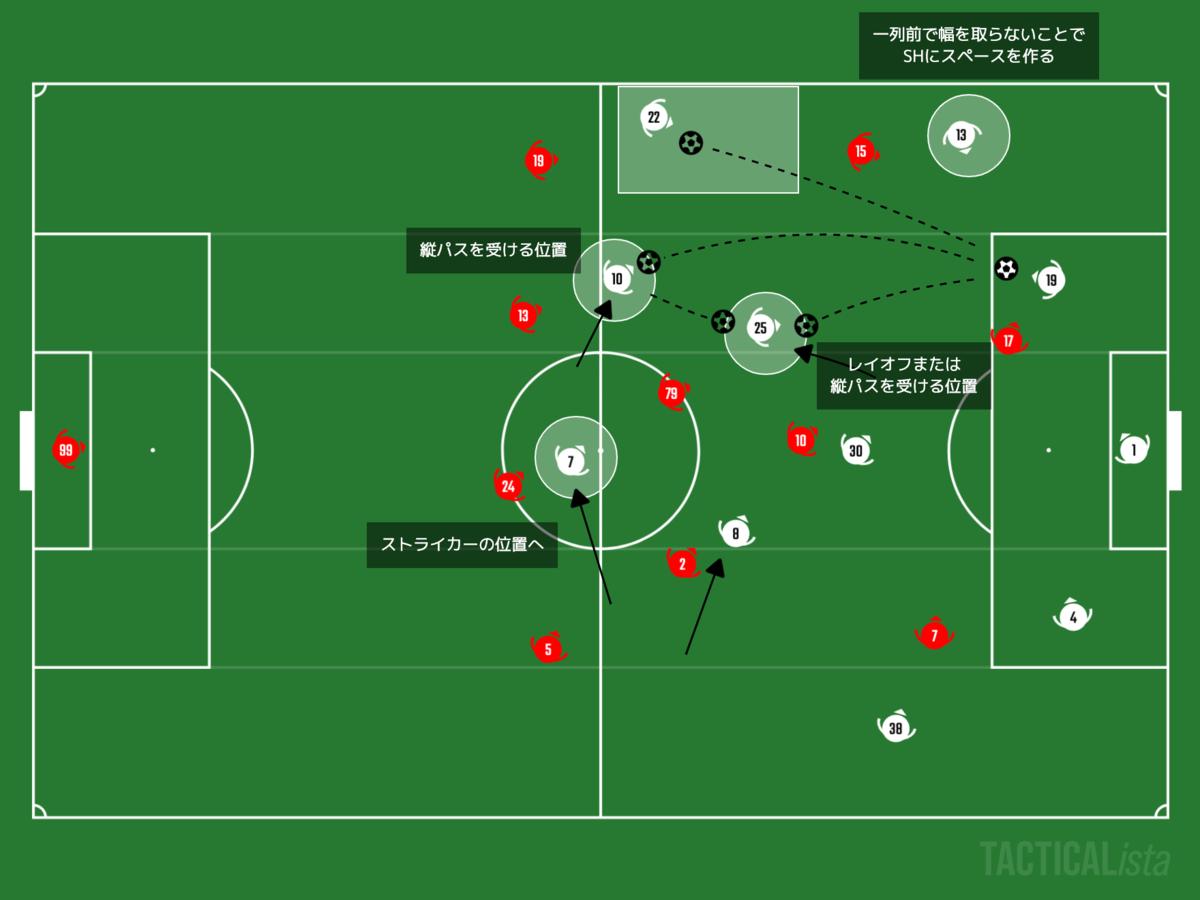 f:id:football-analyst:20210107120703p:plain
