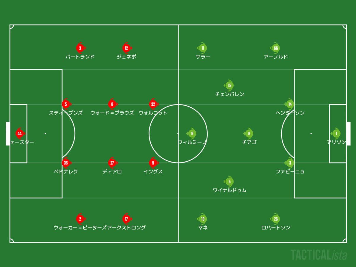 f:id:football-analyst:20210107210329p:plain