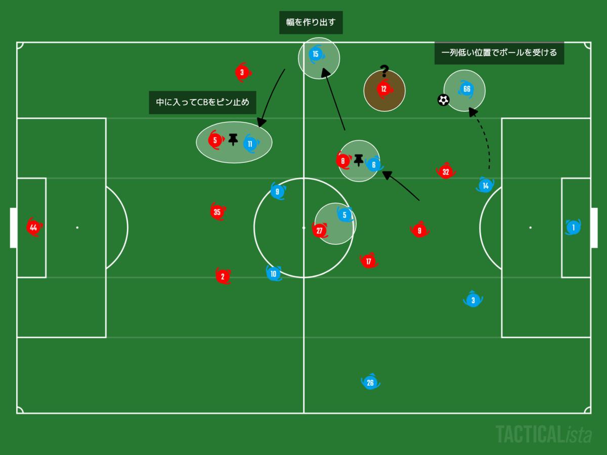 f:id:football-analyst:20210107213452p:plain