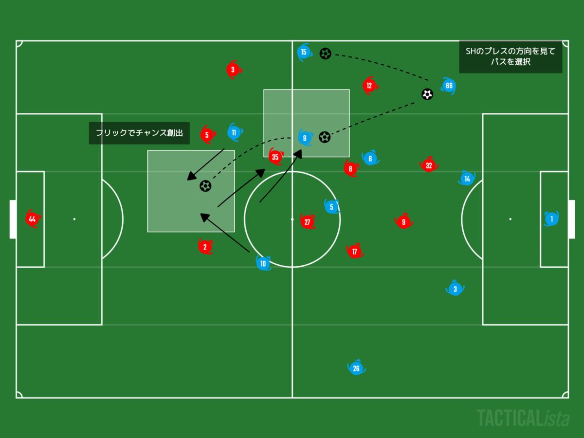 f:id:football-analyst:20210107214211p:plain