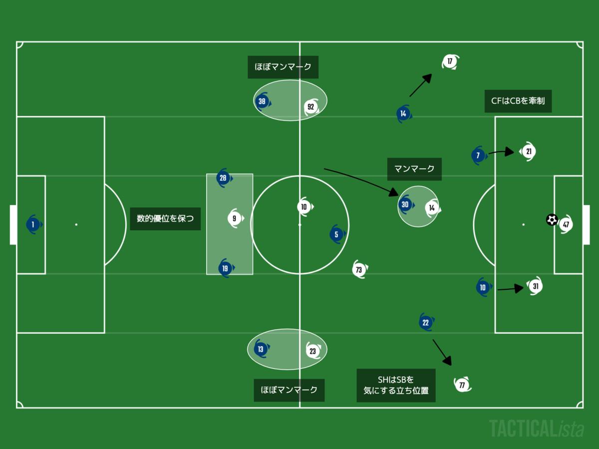 f:id:football-analyst:20210113163051p:plain