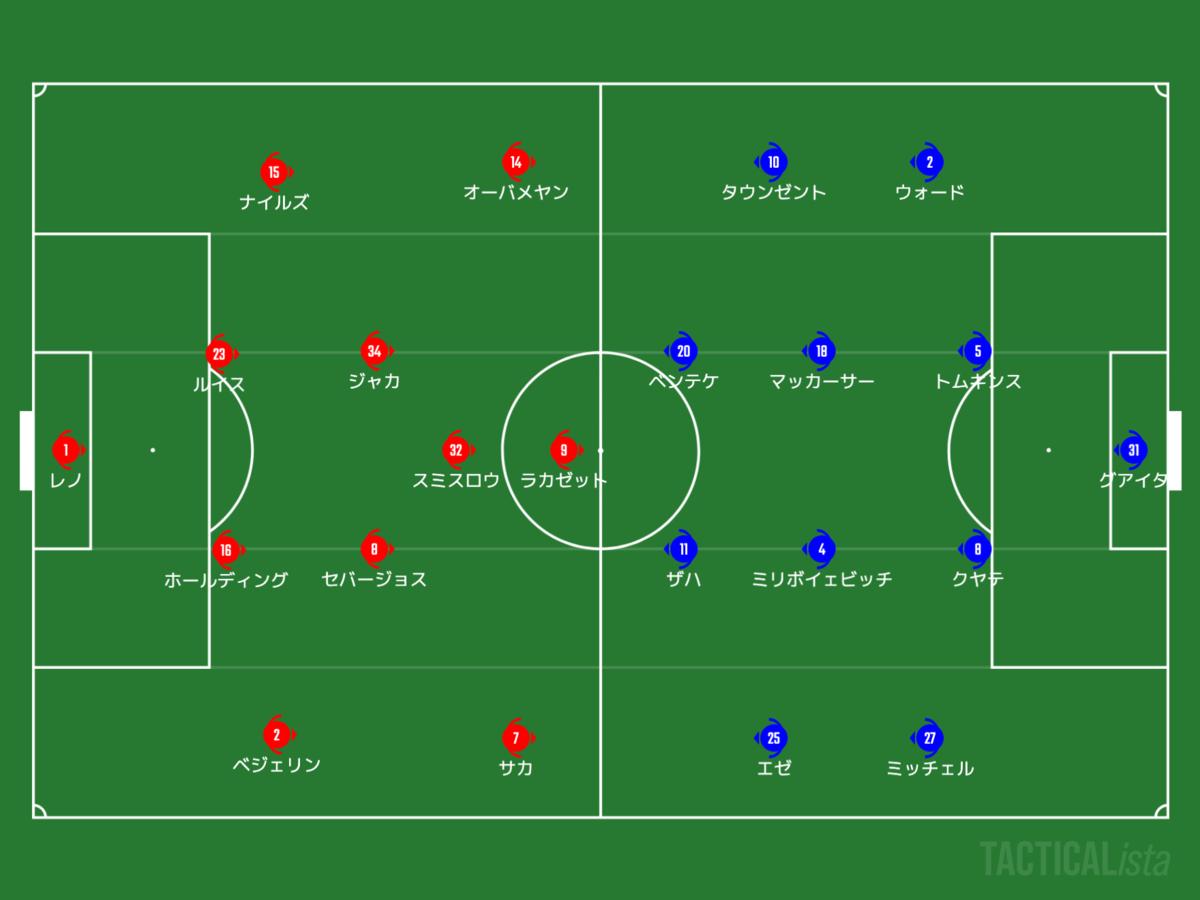 f:id:football-analyst:20210115191113p:plain
