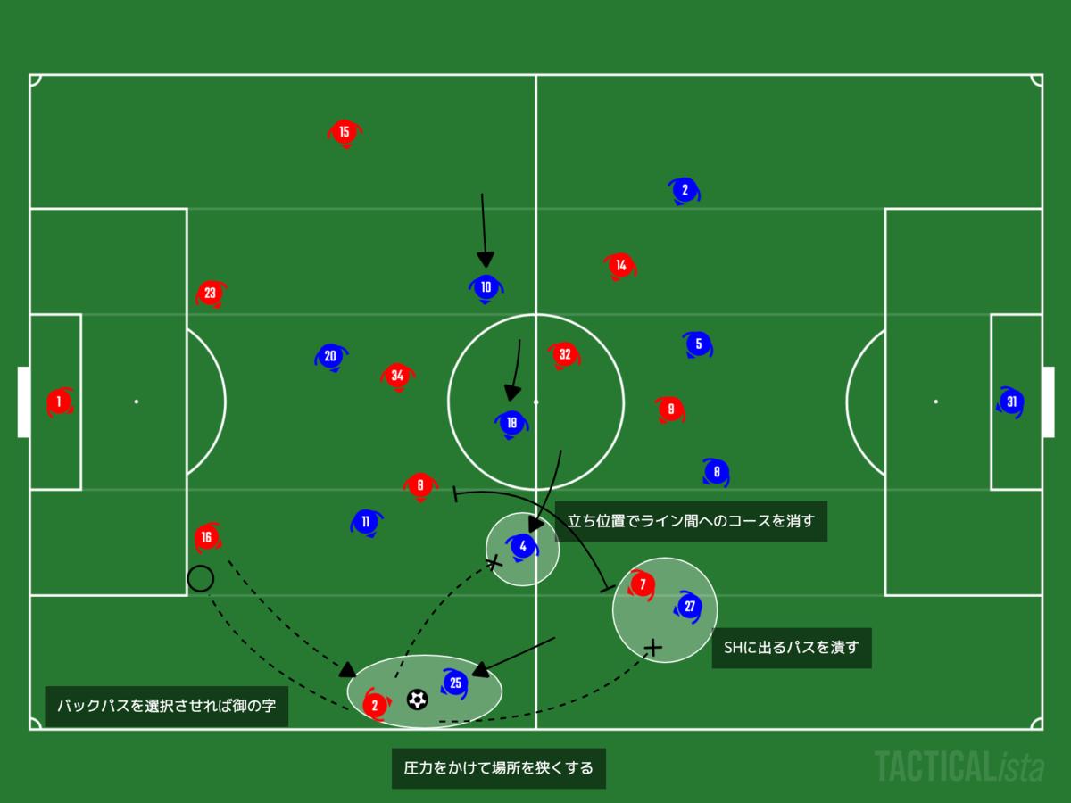 f:id:football-analyst:20210115192718p:plain