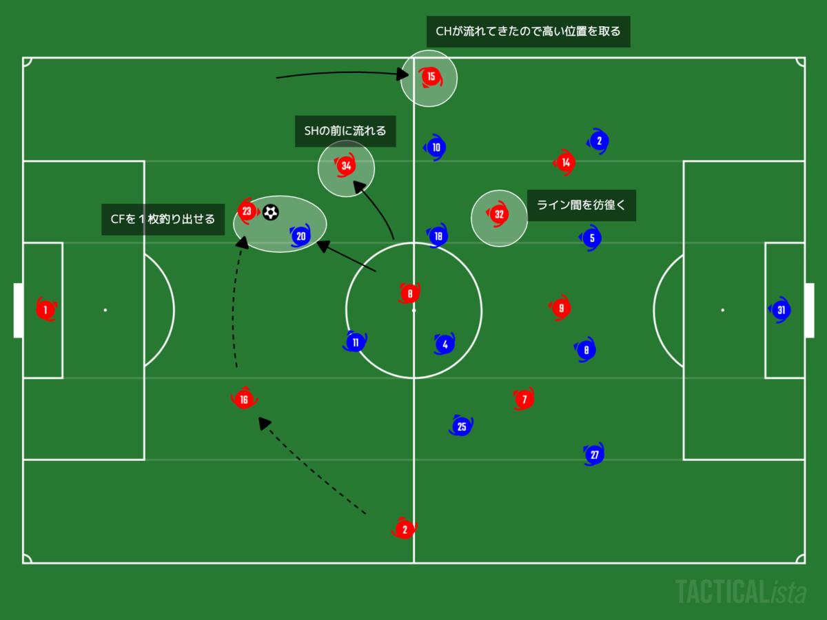 f:id:football-analyst:20210115200905p:plain