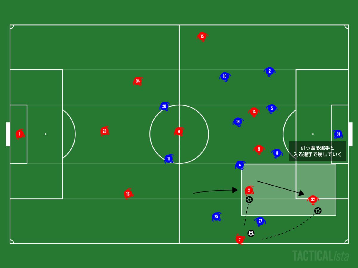 f:id:football-analyst:20210115203226p:plain