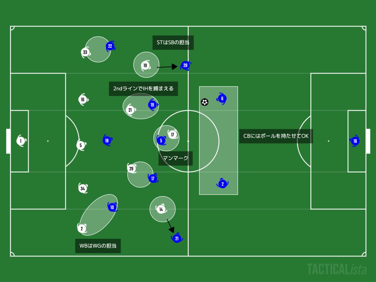 f:id:football-analyst:20210117125241p:plain