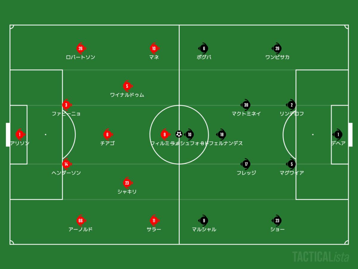 f:id:football-analyst:20210118204245p:plain