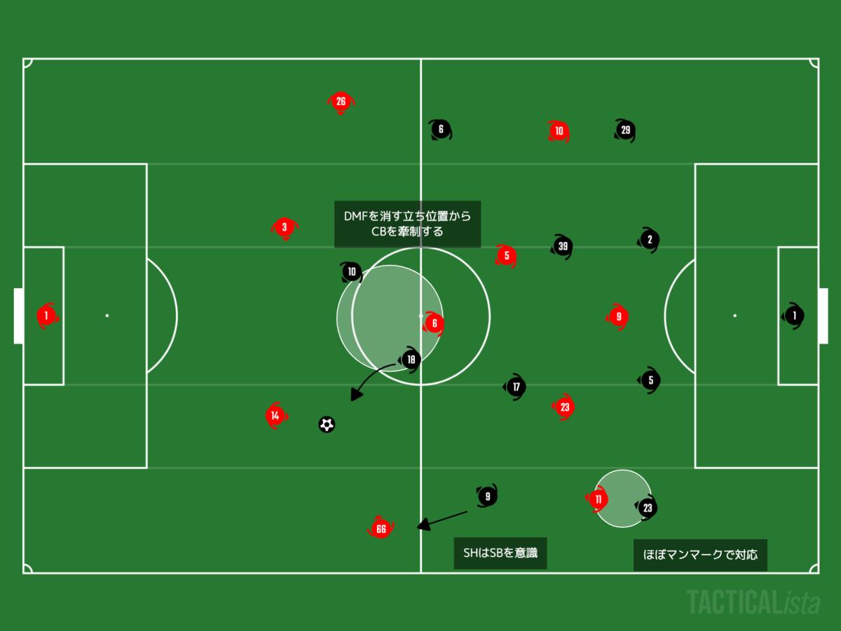 f:id:football-analyst:20210118213343p:plain