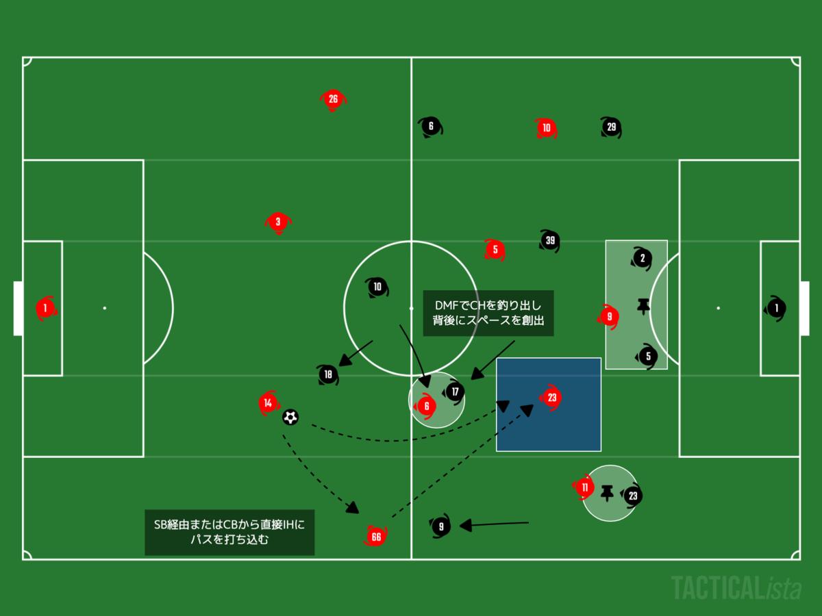 f:id:football-analyst:20210118213639p:plain
