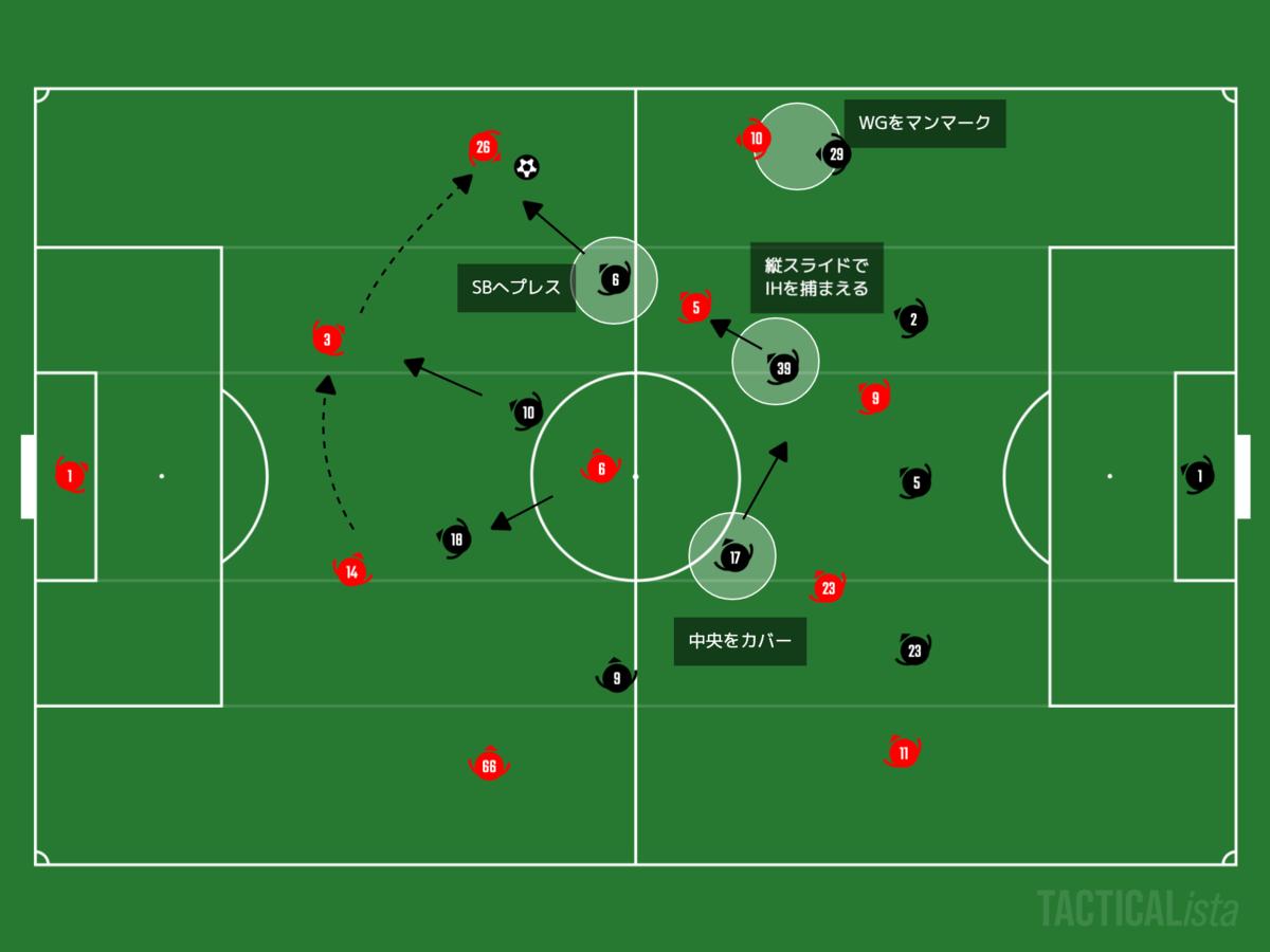 f:id:football-analyst:20210118215058p:plain