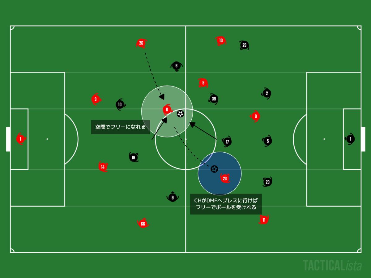 f:id:football-analyst:20210118215310p:plain