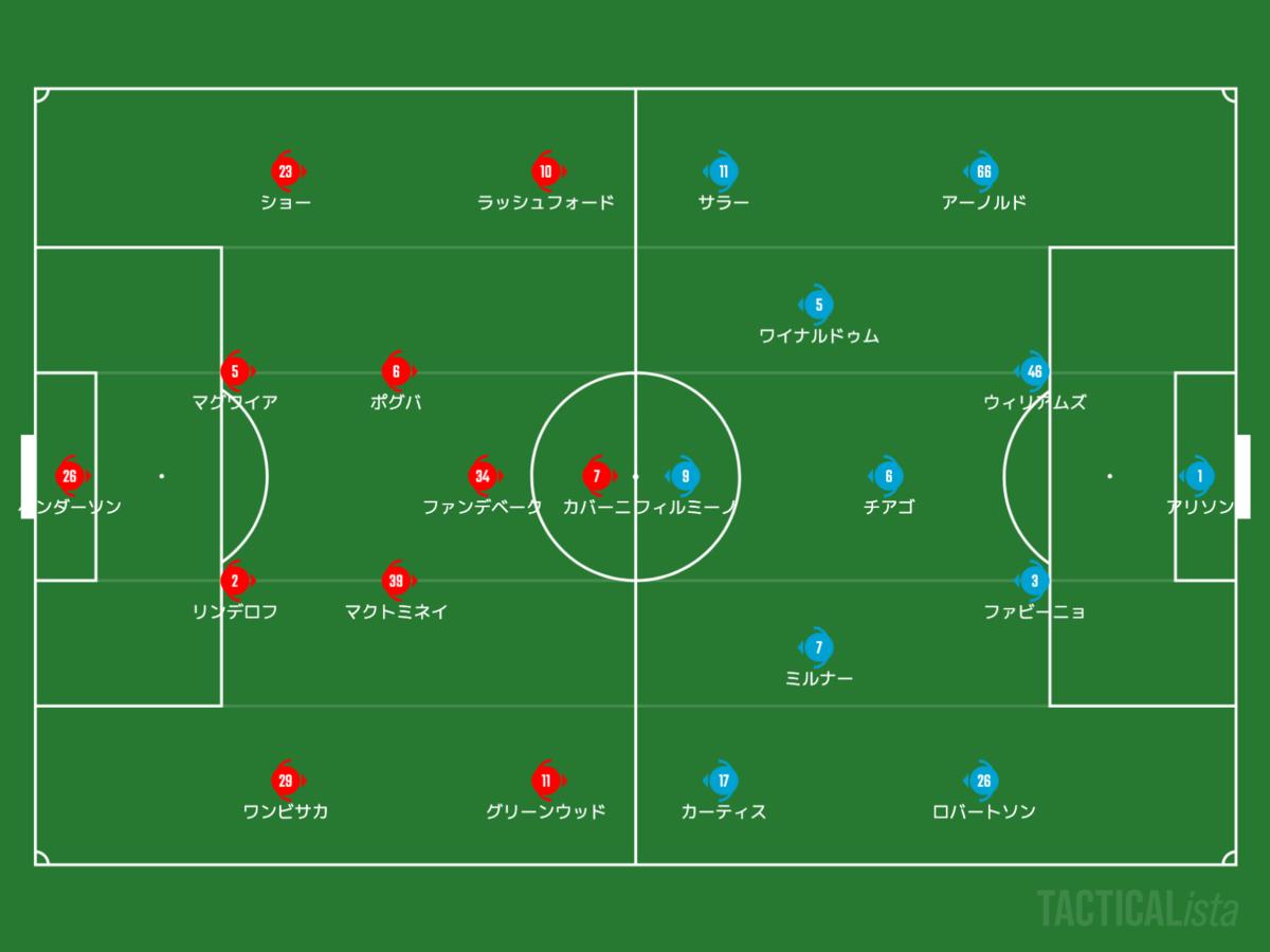 f:id:football-analyst:20210125133440p:plain