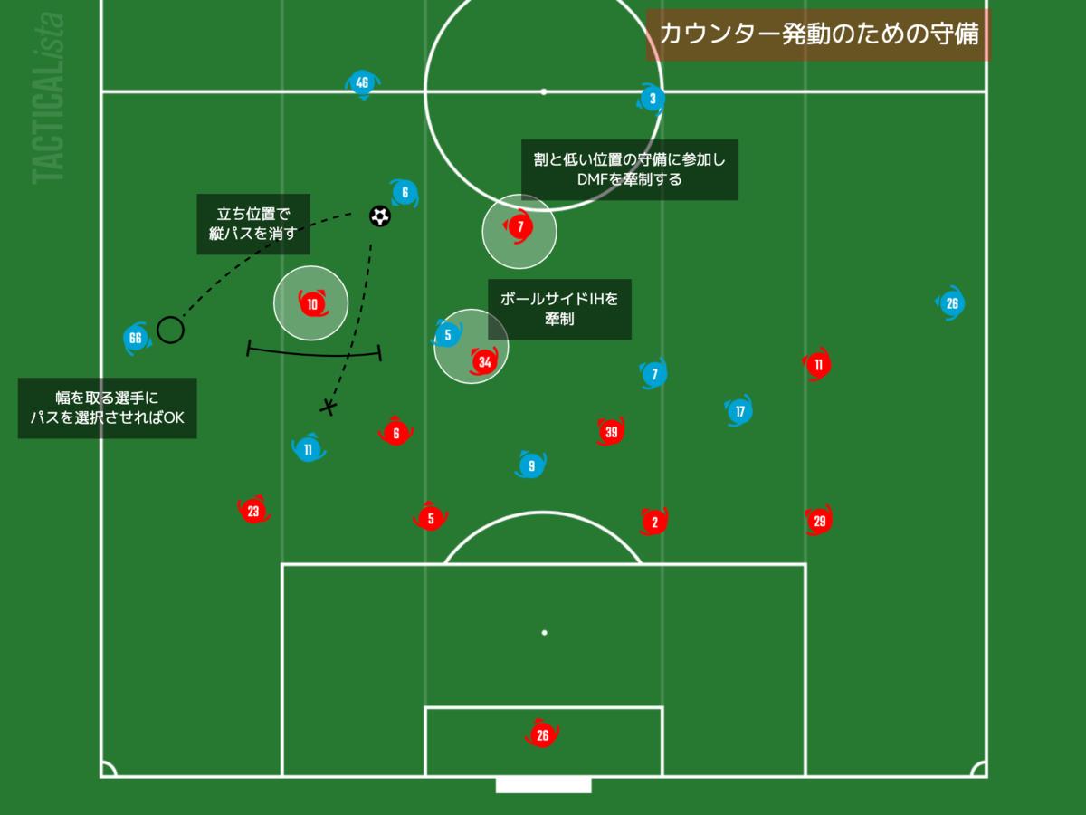 f:id:football-analyst:20210125142555p:plain