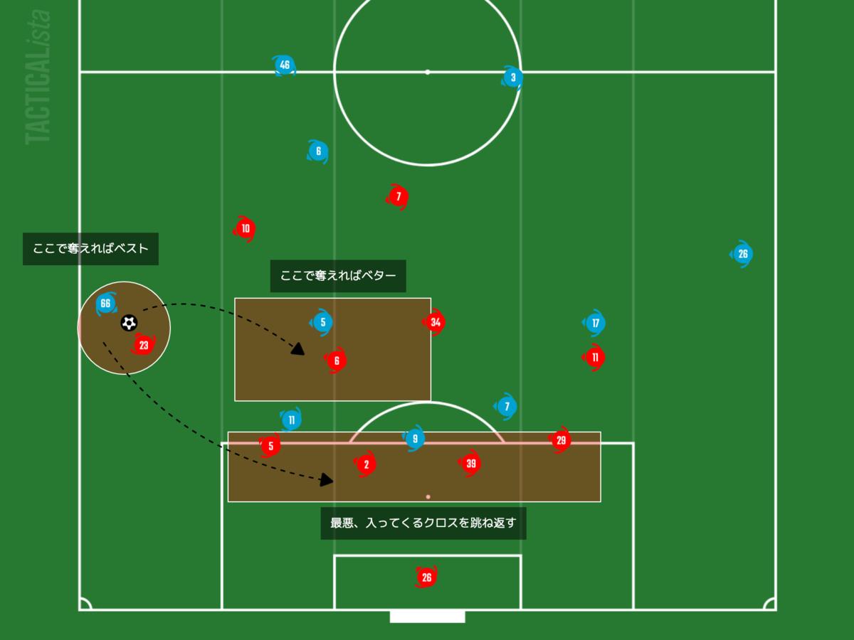 f:id:football-analyst:20210125144126p:plain