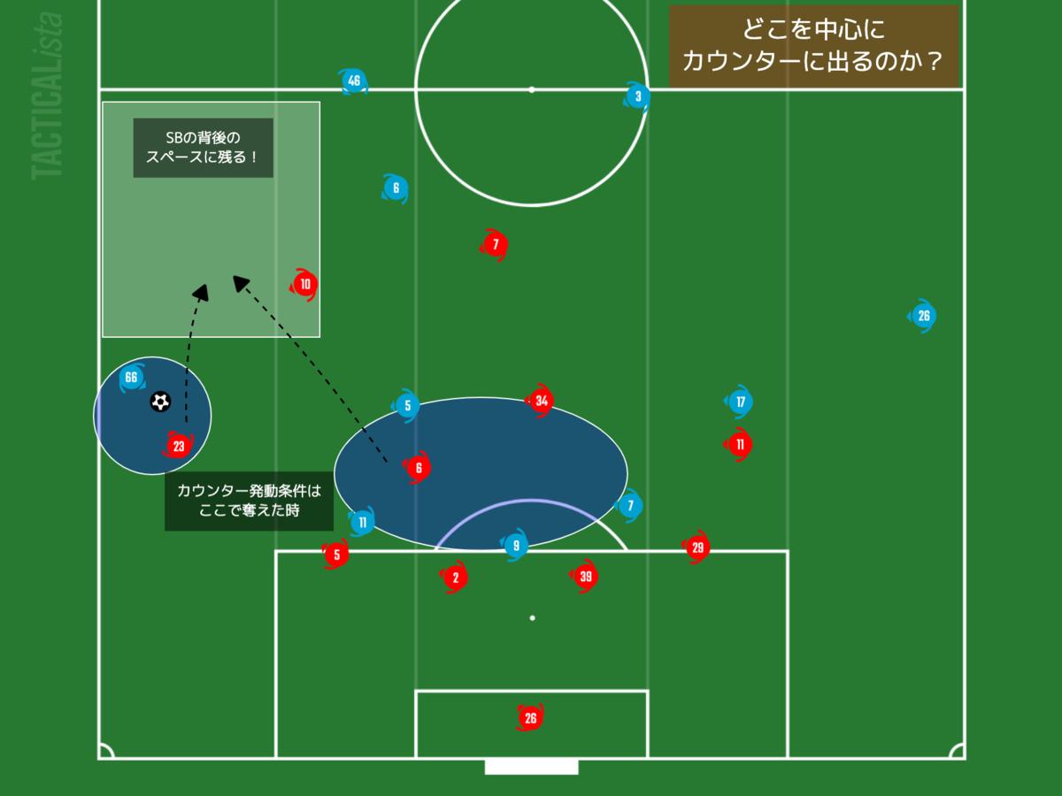 f:id:football-analyst:20210125145944p:plain