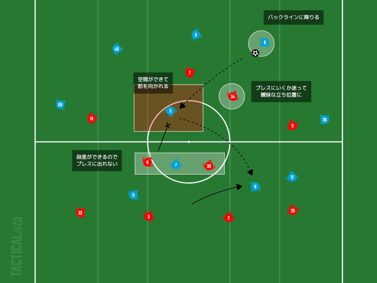 f:id:football-analyst:20210125151525p:plain