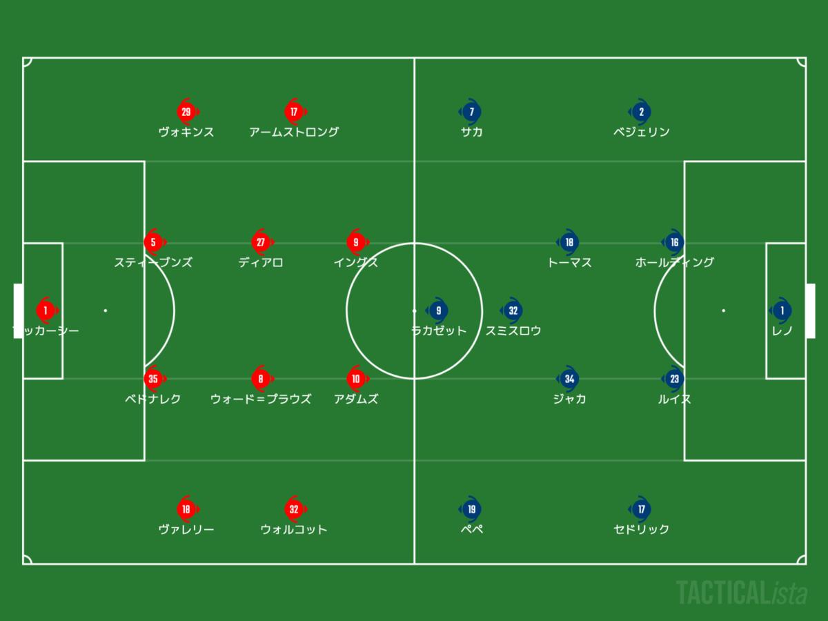 f:id:football-analyst:20210128083117p:plain