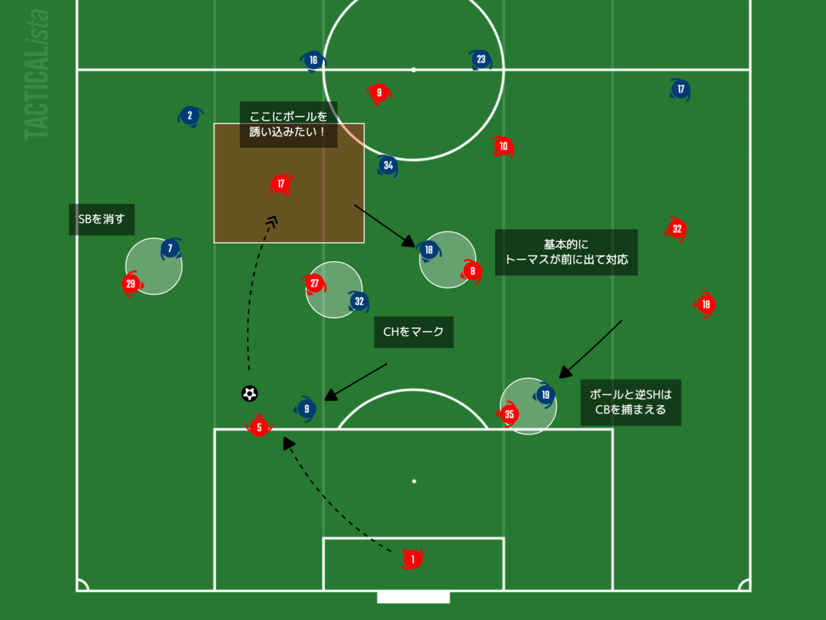 f:id:football-analyst:20210128091245p:plain