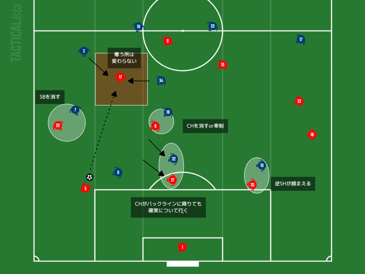 f:id:football-analyst:20210128092048p:plain