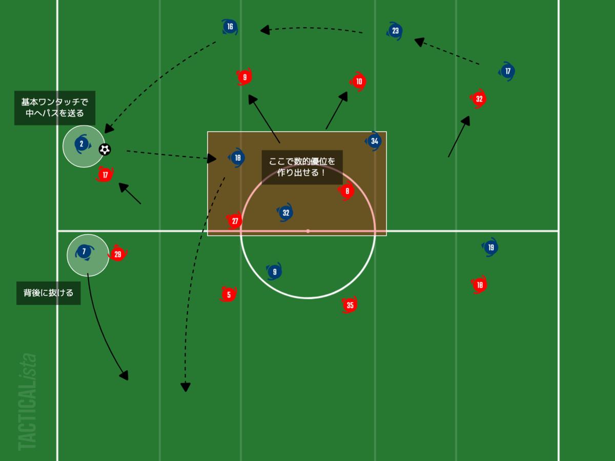 f:id:football-analyst:20210128093539p:plain