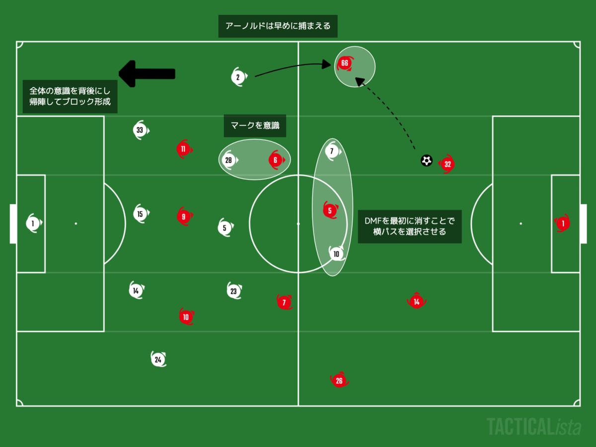 f:id:football-analyst:20210130093254p:plain