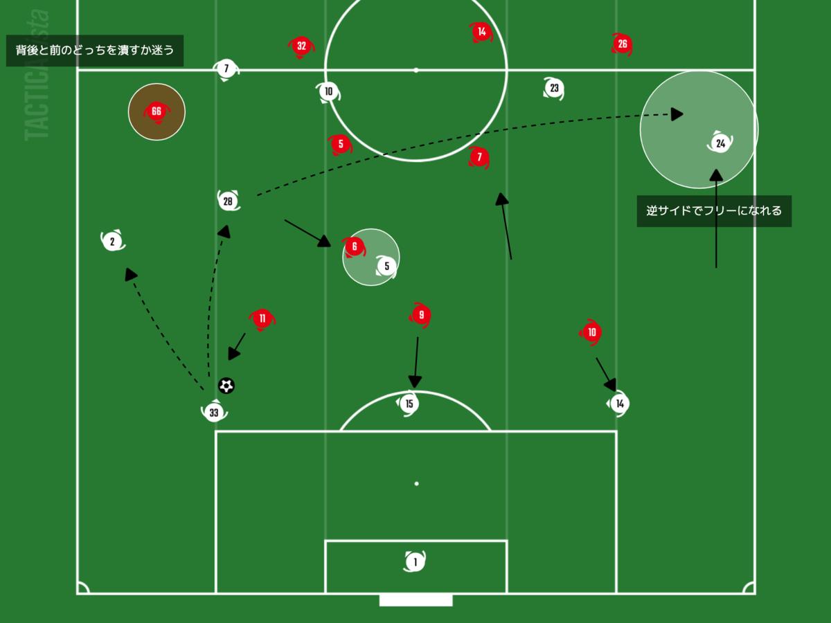 f:id:football-analyst:20210130100304p:plain