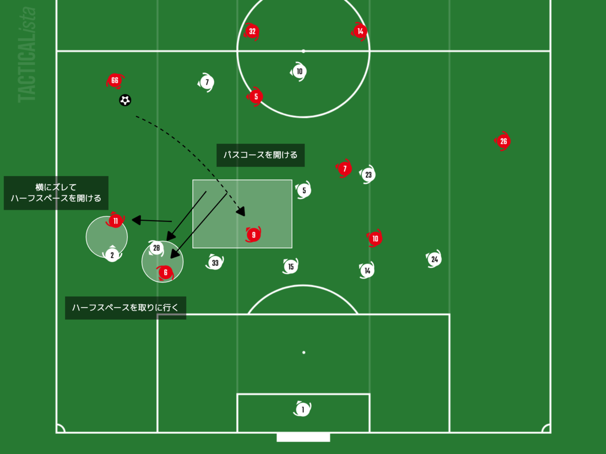 f:id:football-analyst:20210130104222p:plain