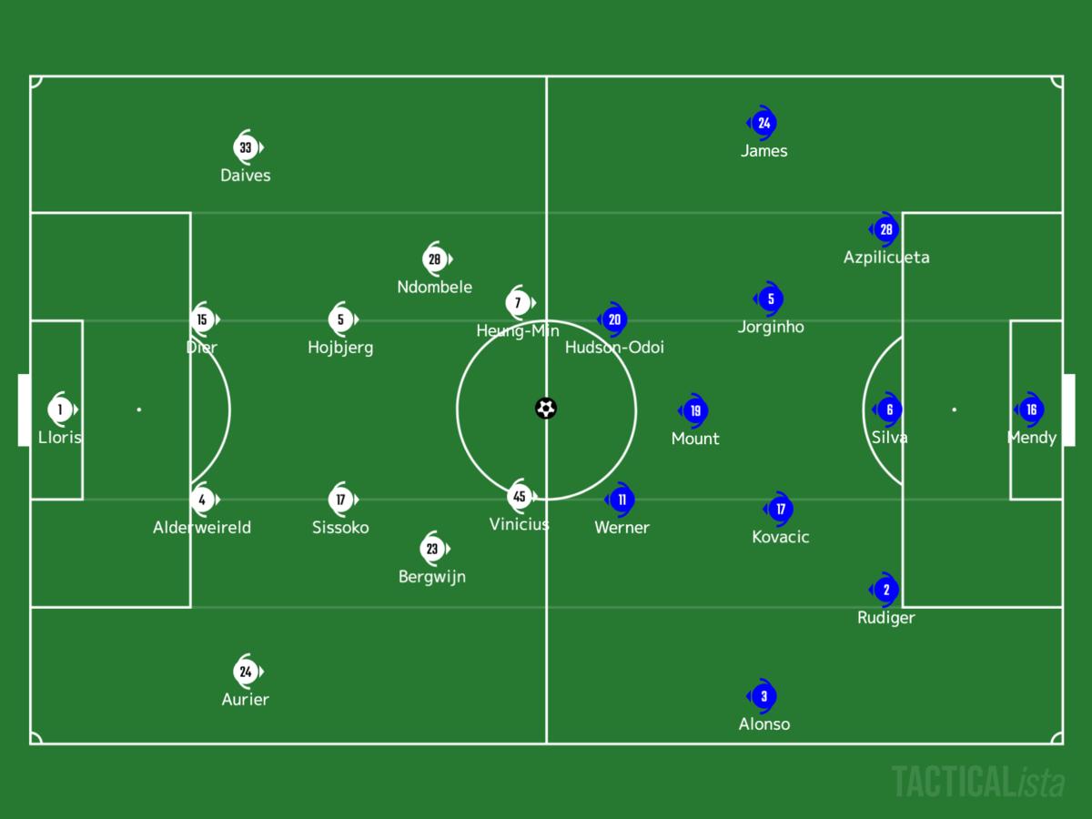 f:id:football-analyst:20210205182955p:plain