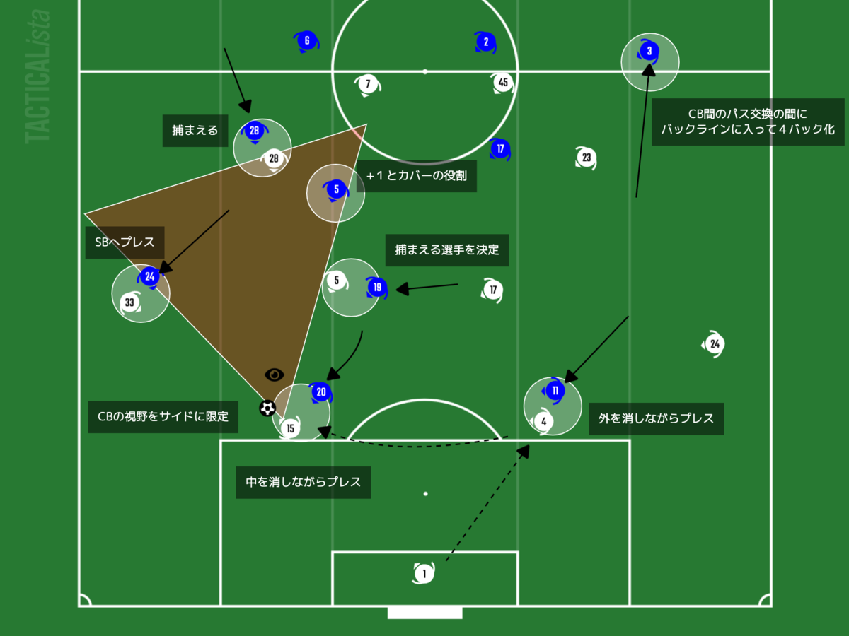 f:id:football-analyst:20210205213743p:plain