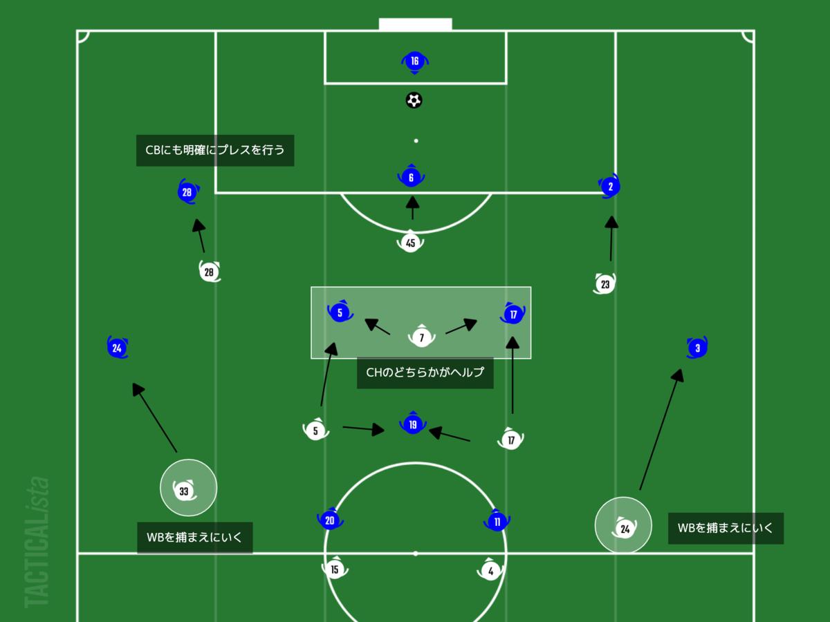 f:id:football-analyst:20210205215052p:plain