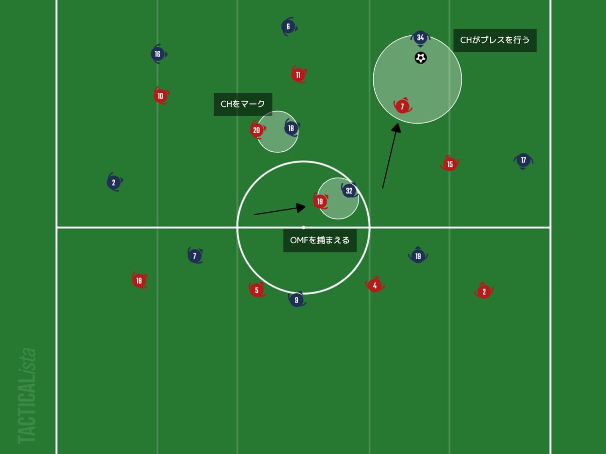 f:id:football-analyst:20210207221545p:plain