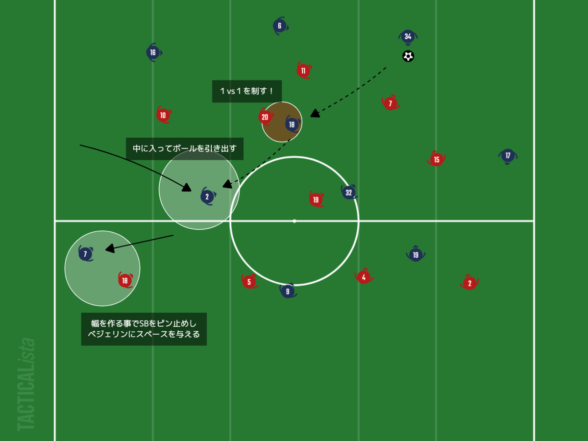 f:id:football-analyst:20210207222359p:plain