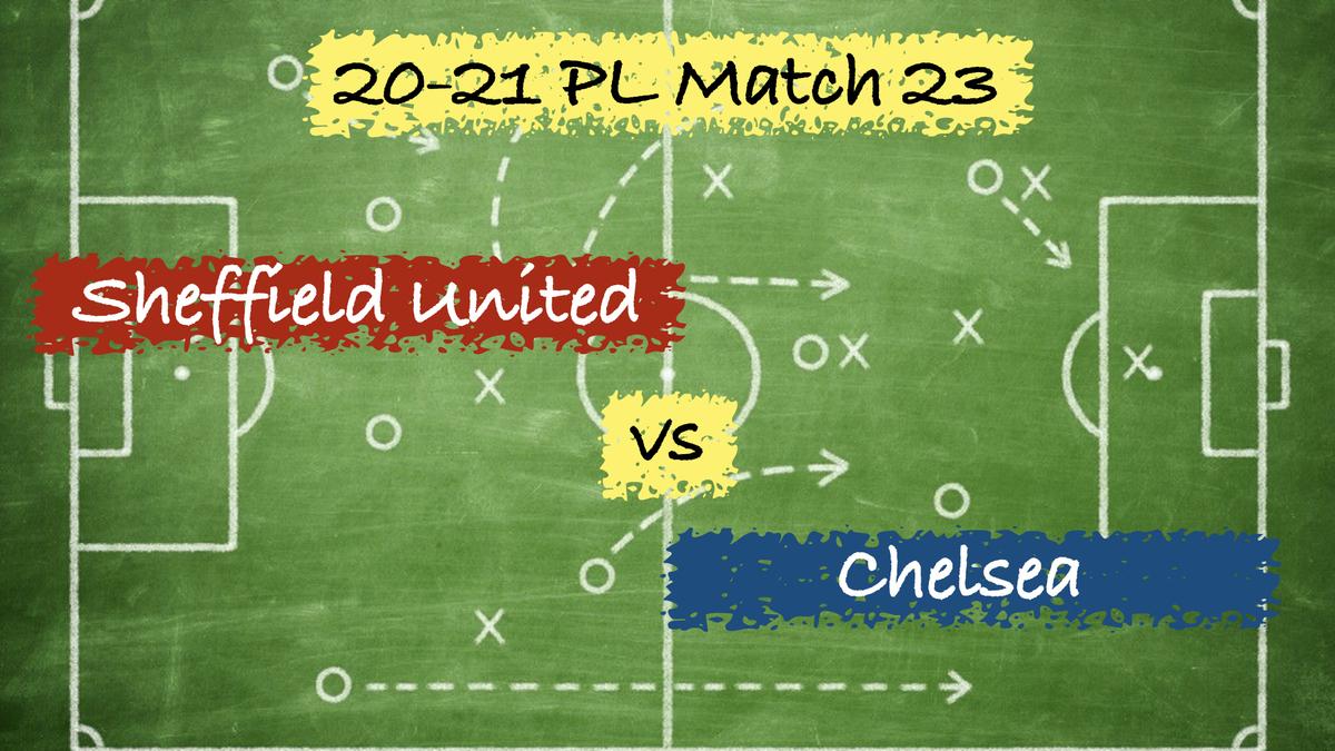 f:id:football-analyst:20210208215126j:plain