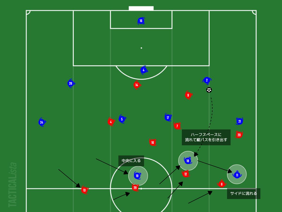f:id:football-analyst:20210208223024p:plain