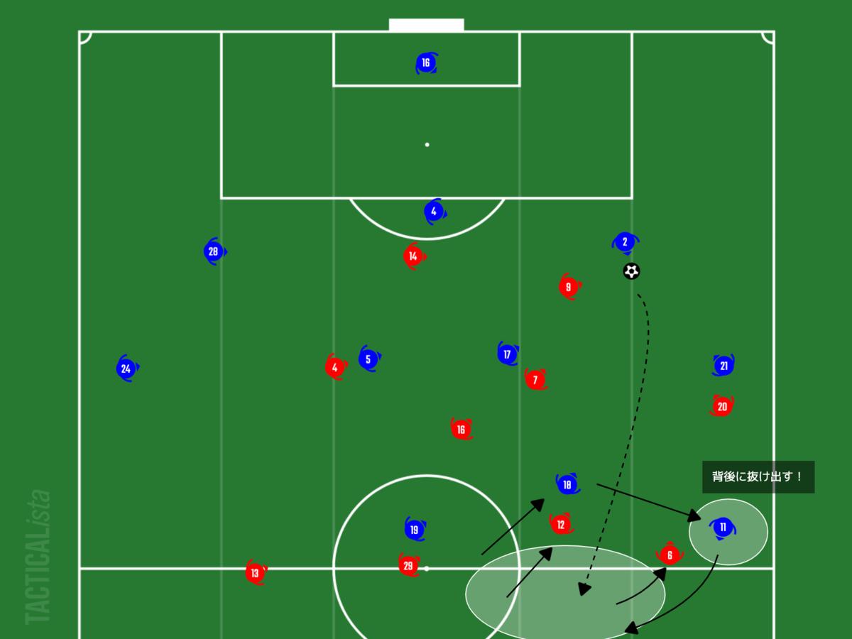 f:id:football-analyst:20210208223710p:plain