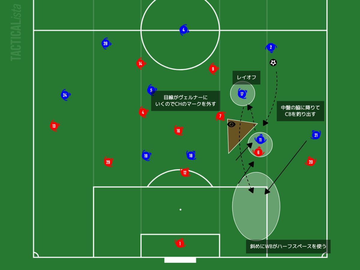 f:id:football-analyst:20210208225431p:plain