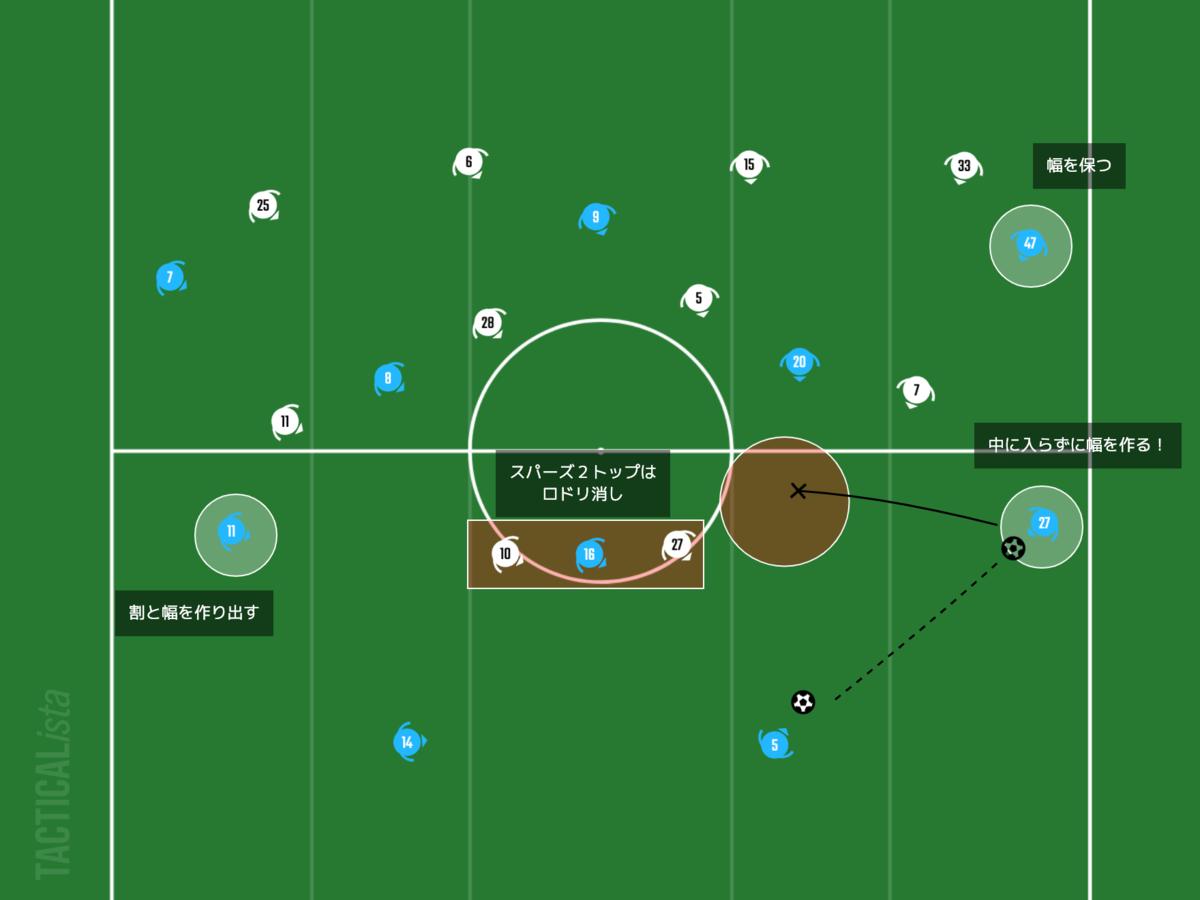 f:id:football-analyst:20210214203022p:plain