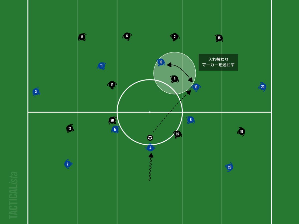 f:id:football-analyst:20210218094527p:plain