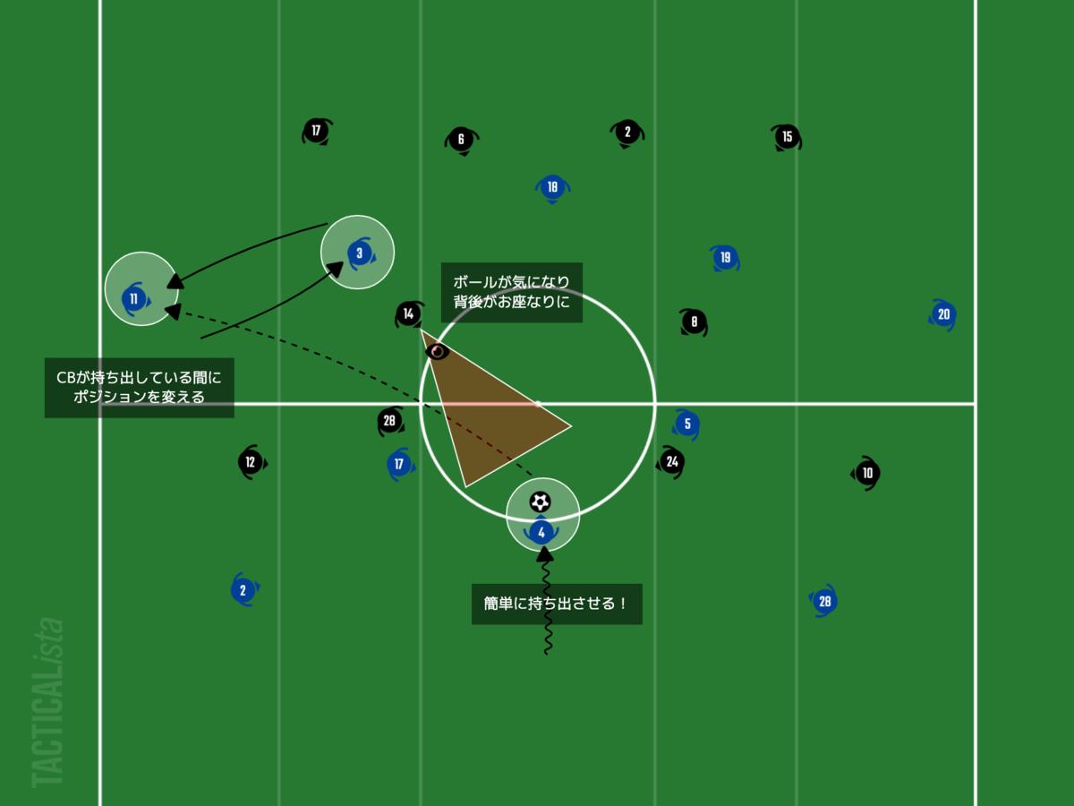 f:id:football-analyst:20210218095020p:plain