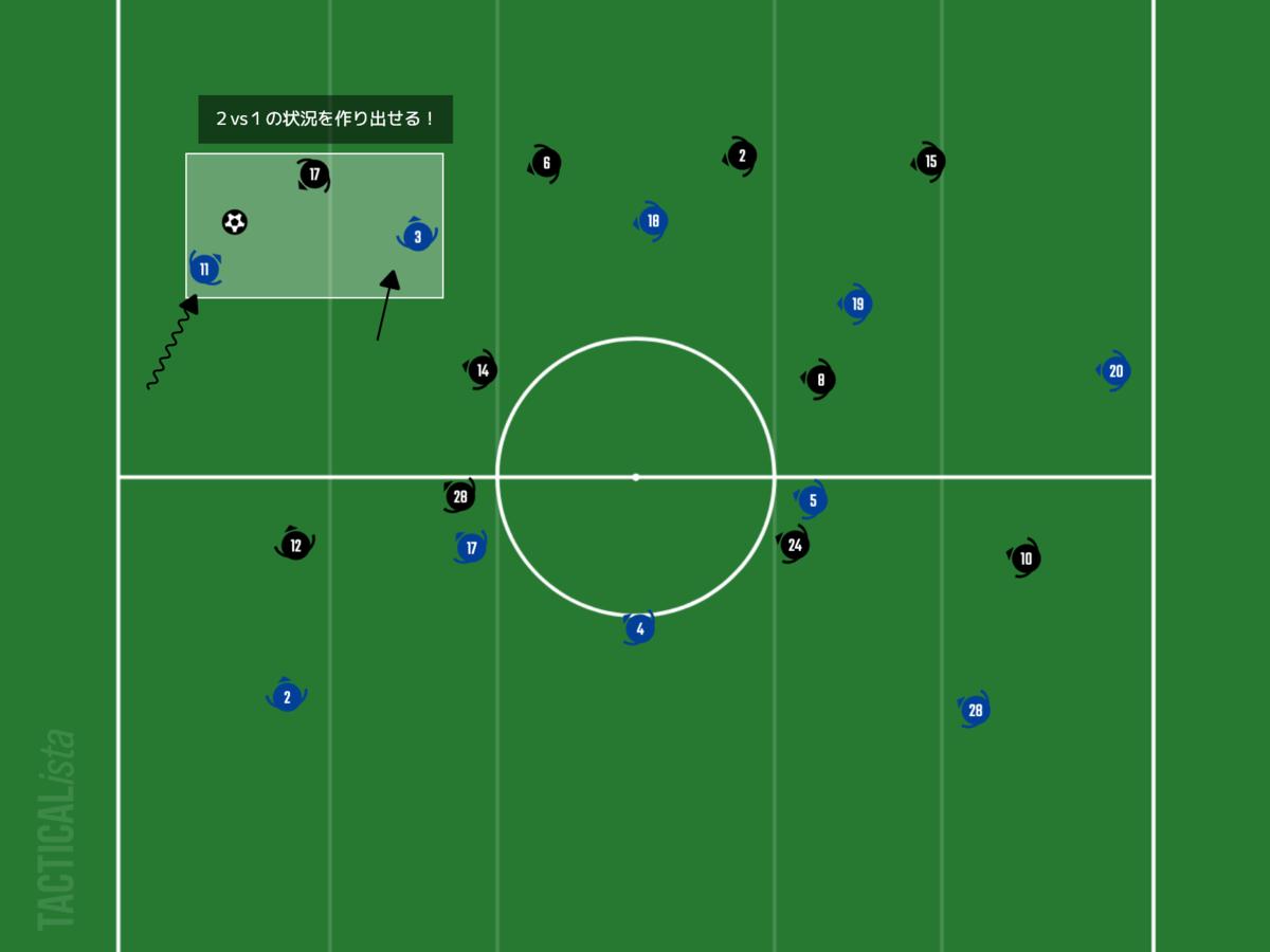 f:id:football-analyst:20210218095541p:plain