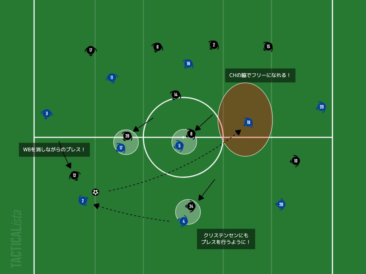 f:id:football-analyst:20210218105256p:plain