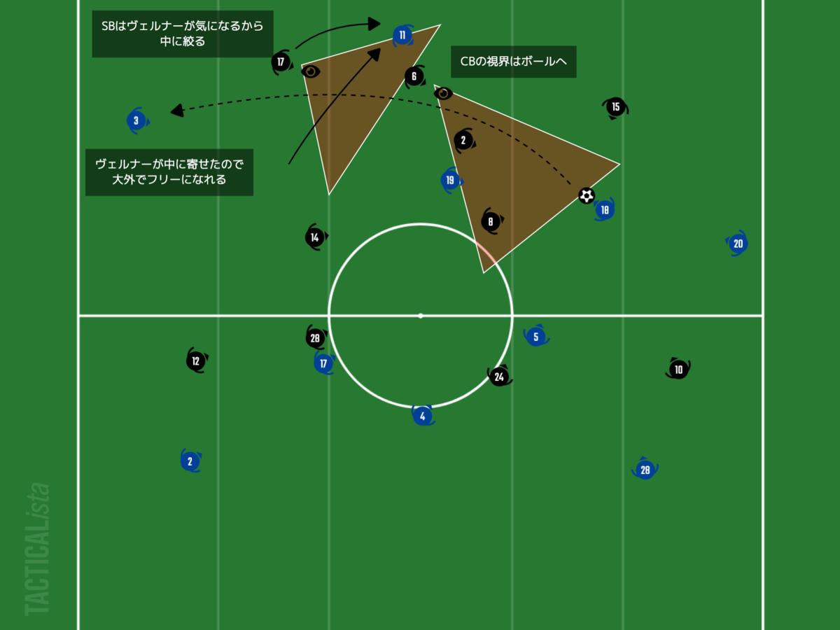 f:id:football-analyst:20210218110940p:plain