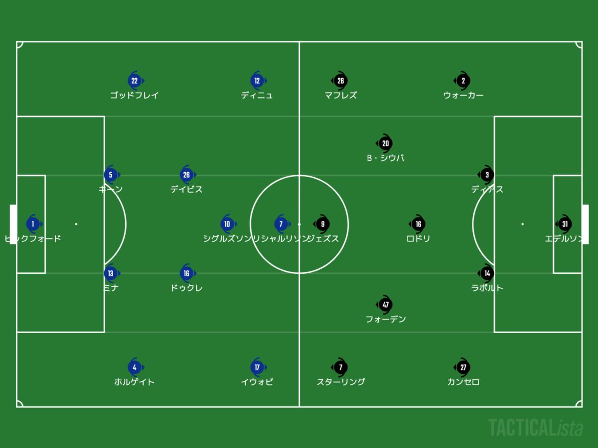 f:id:football-analyst:20210218151926p:plain