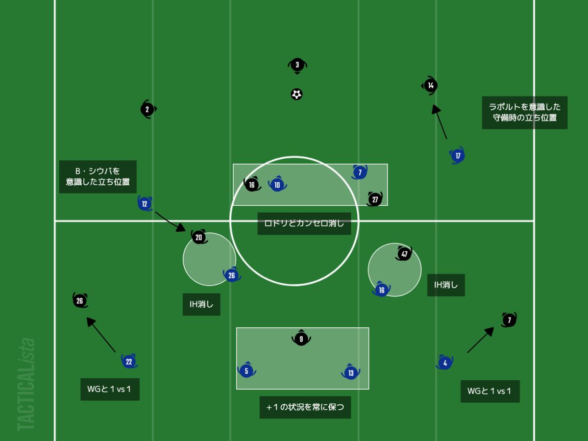 f:id:football-analyst:20210218153949p:plain