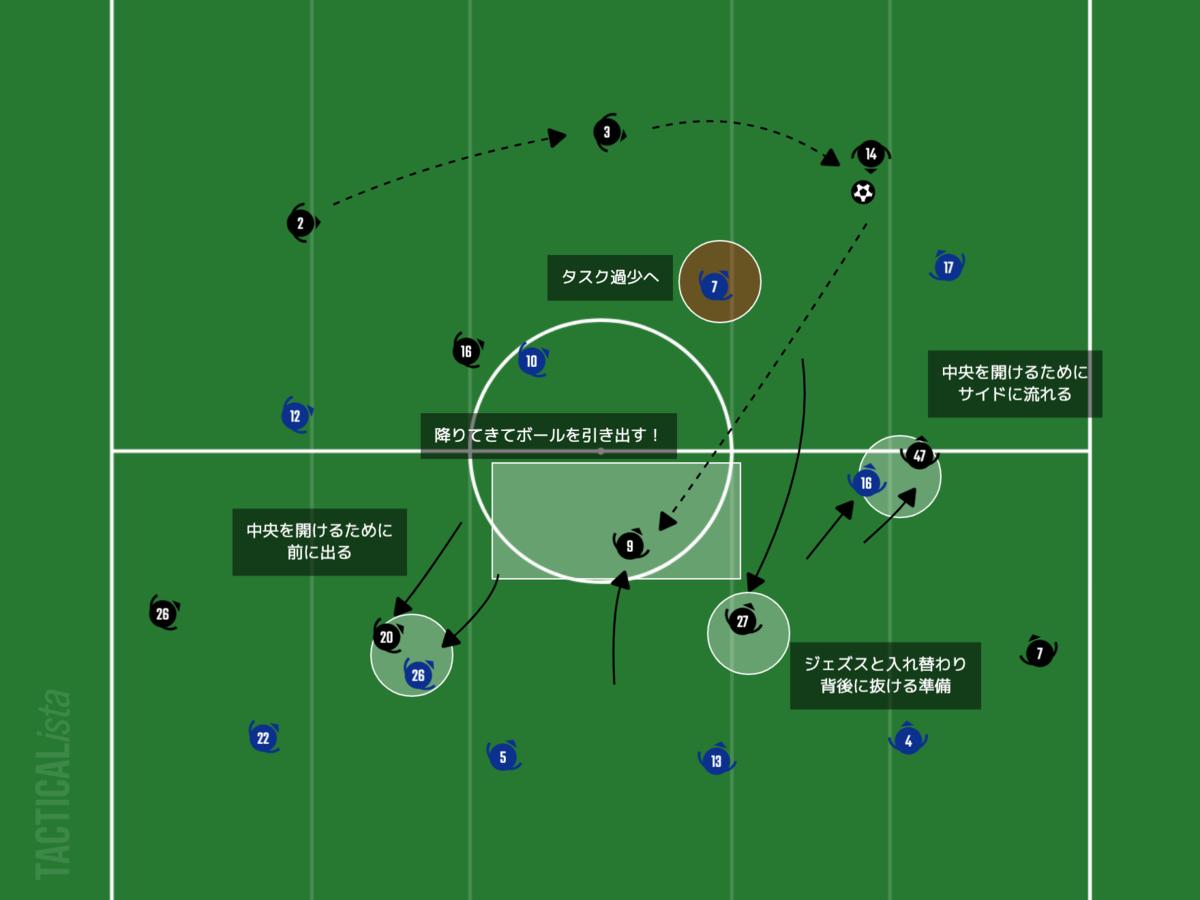 f:id:football-analyst:20210218160924p:plain