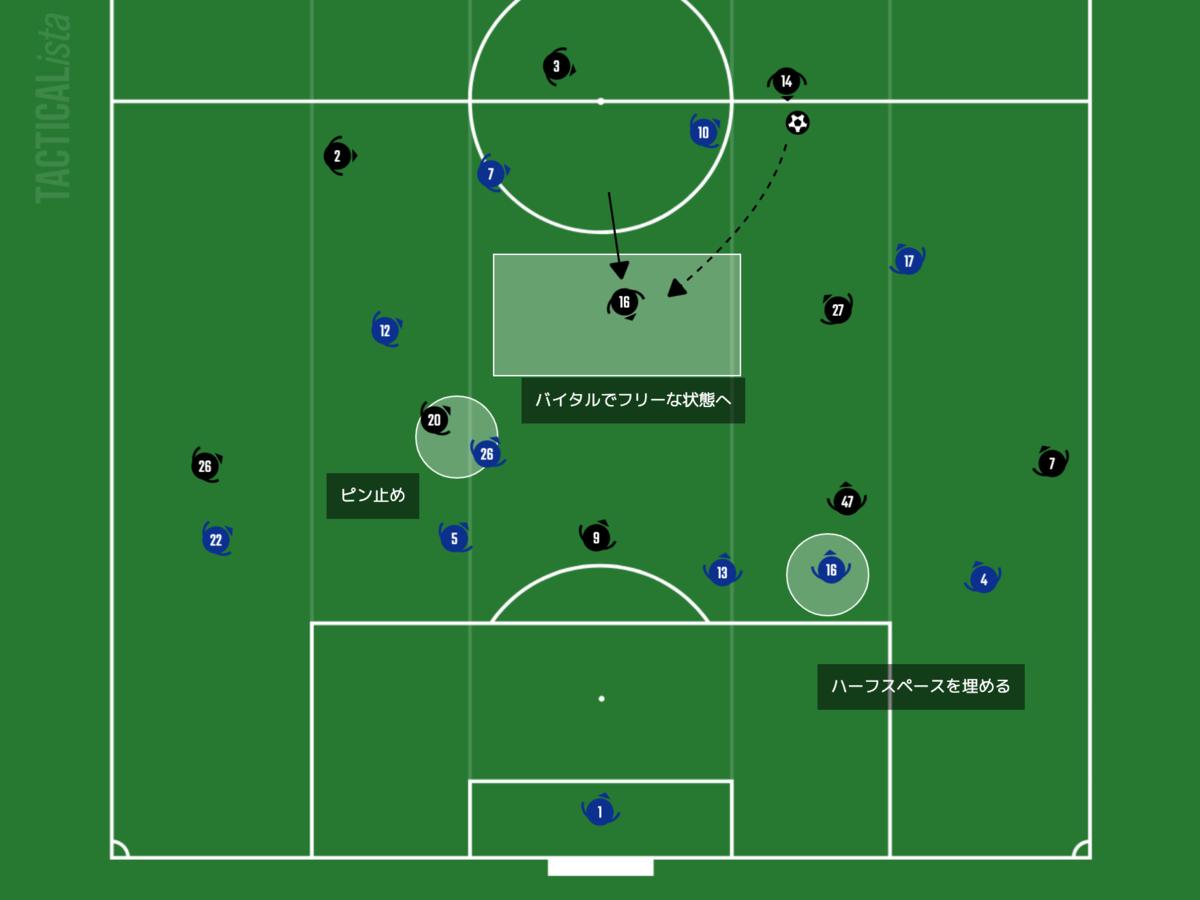 f:id:football-analyst:20210218162310p:plain