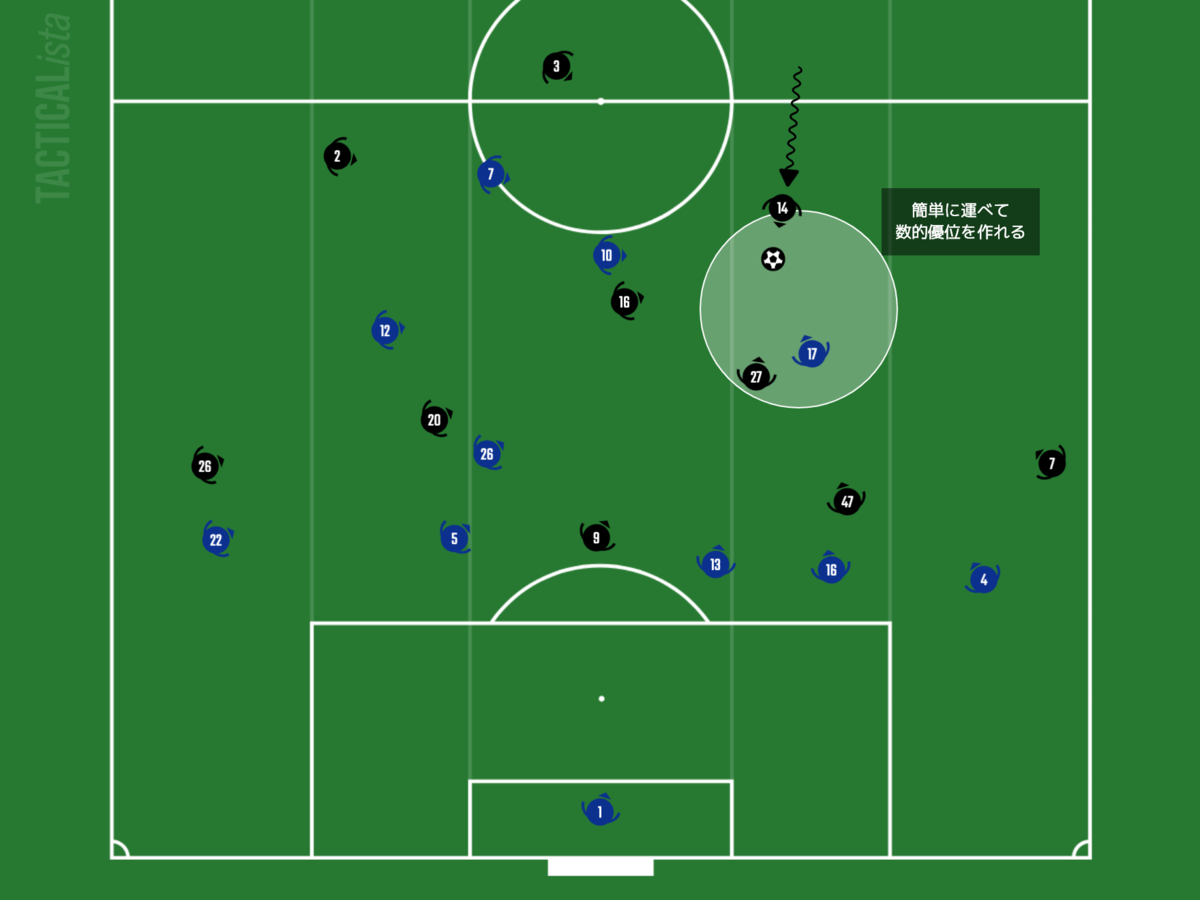 f:id:football-analyst:20210218162422p:plain